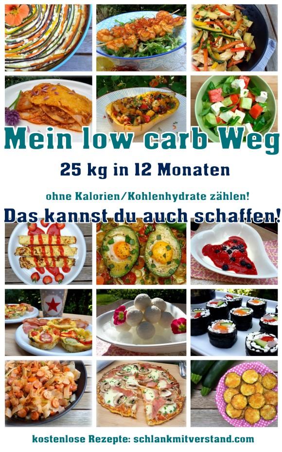 mein-low-carb-weg1
